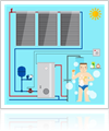 Solar Hot Water System Basics