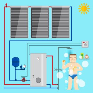 Solar Hot Water System Basics