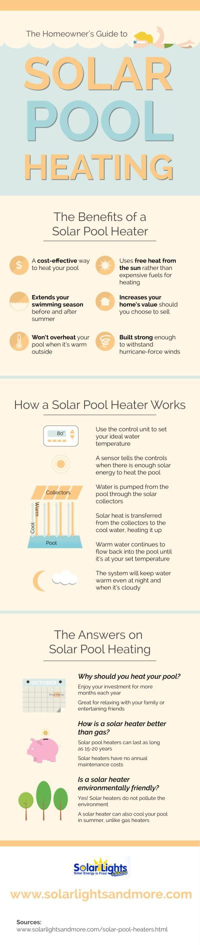 The Homeowner's Guide to Solar Pool Heating [INFOGRAPHIC]