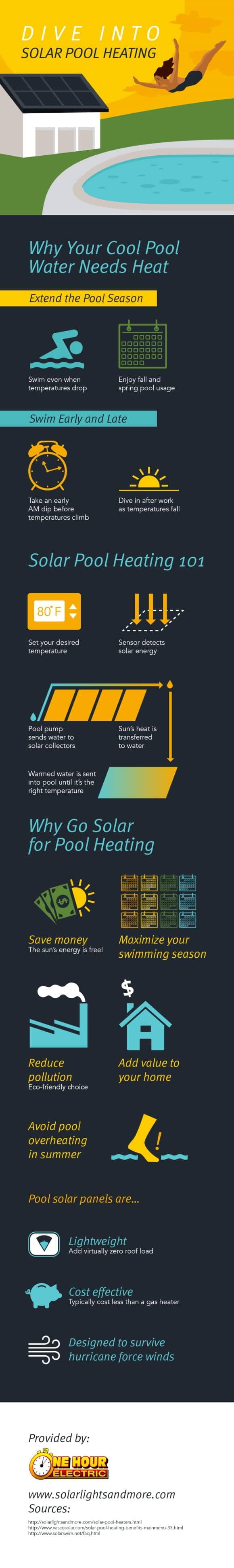 Infographic on Solar Pool Heating by Solar Lights & More