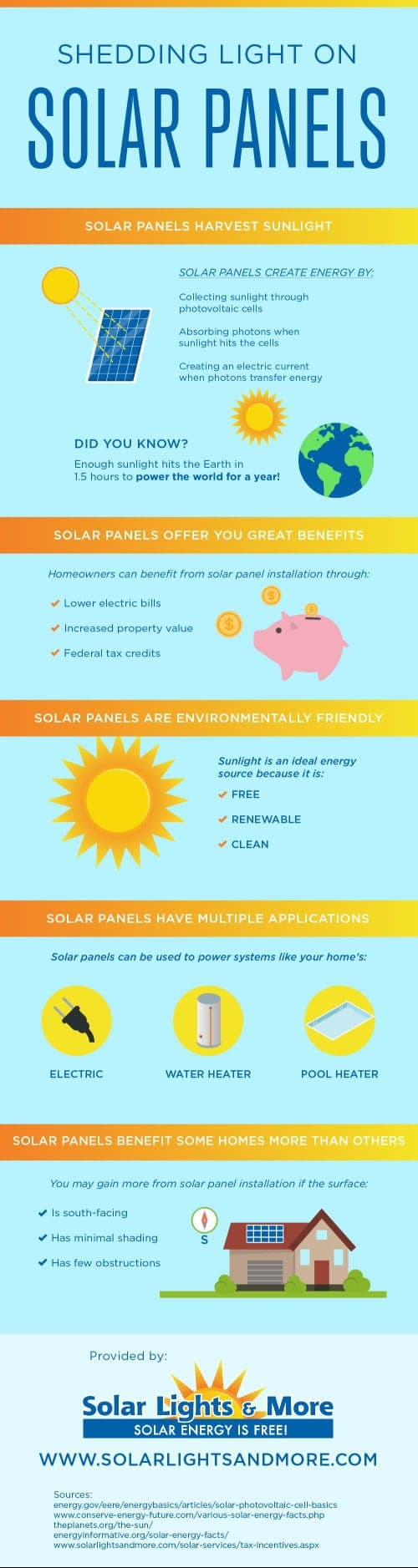 Shedding Light on Solar Panels